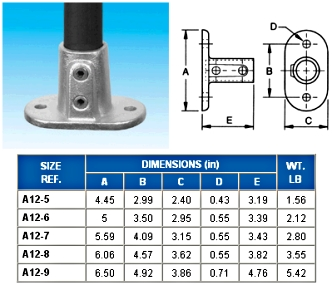 RAILING FLANGE (BASE)  - - NONE -  - ALVIN  KEY  CLAMPS