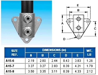 SIDE MOUNT FLANGE (BASE)   - ALVIN  KEY  CLAMPS