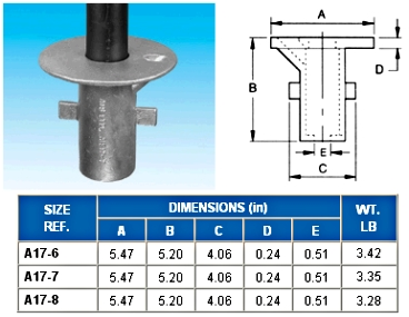 GROUND SOCKET FLANGE (BASE)   - ALVIN  KEY  CLAMPS